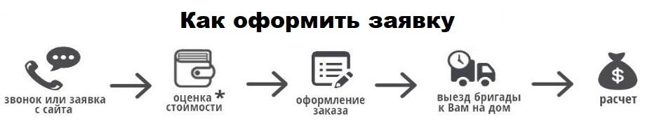 скупка сломанных холодильников Киев